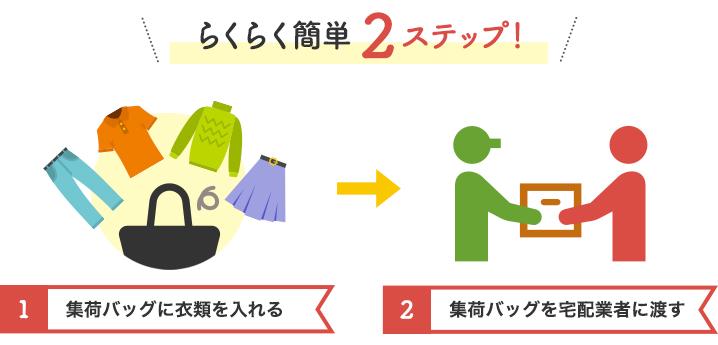 集荷の際はらくらく簡単2ステップ